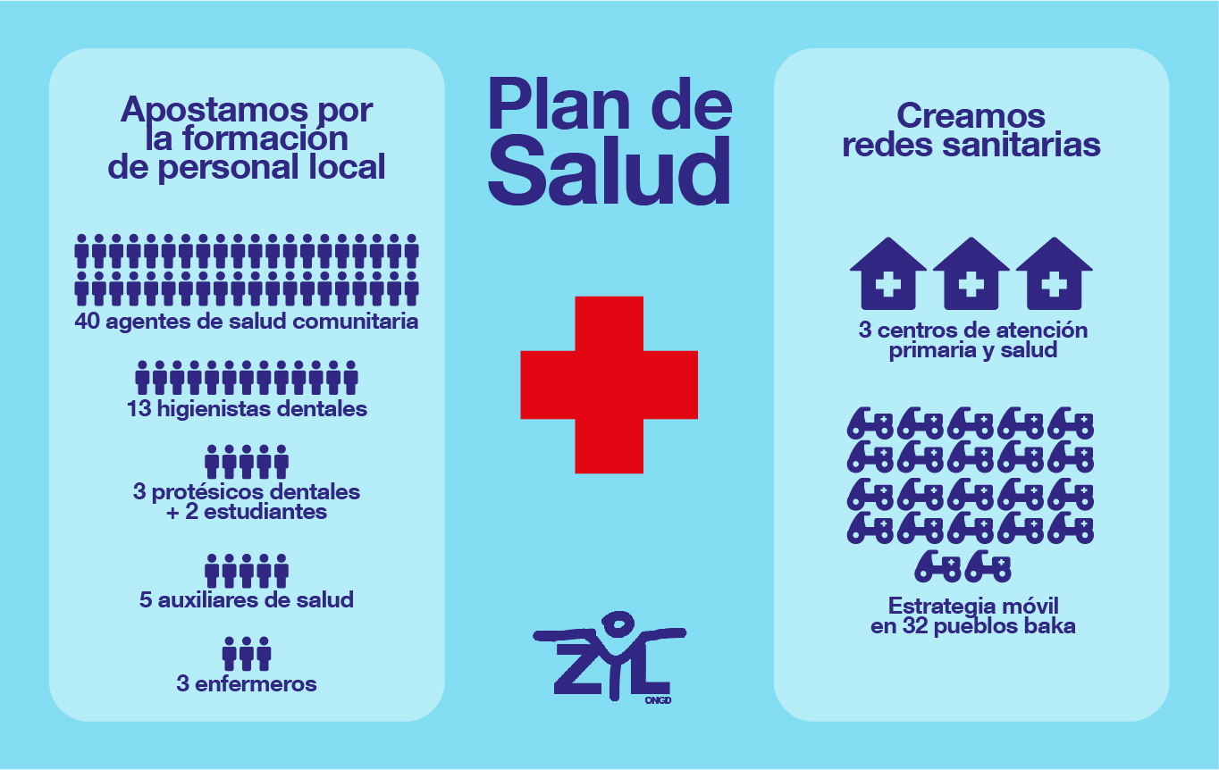 infografía salud